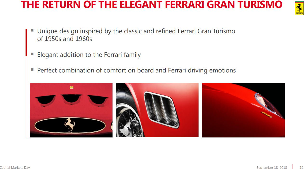 Ferrari 2022 product roadmap release 02