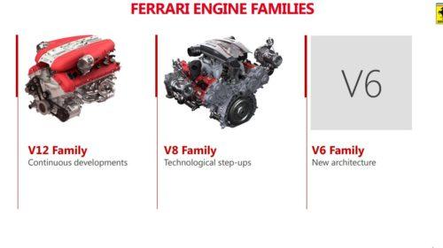 Ferrari 2022 product roadmap release 04