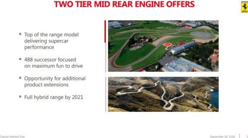 Ferrari 2022 product roadmap release 06