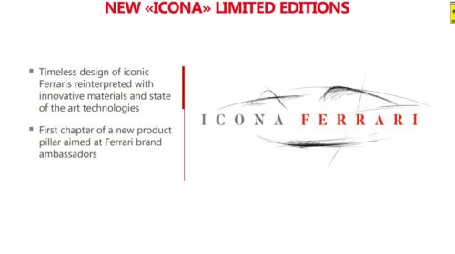 Ferrari 2022 product roadmap release 08