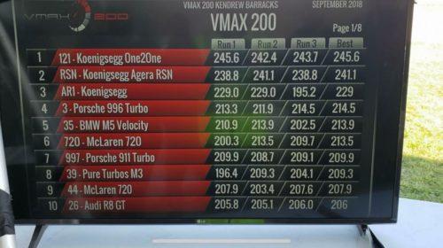 Koenigsegg One 1 Agera RS Vmax200 record 04