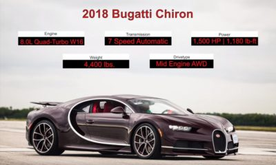 Bugatti Chiron top speed run