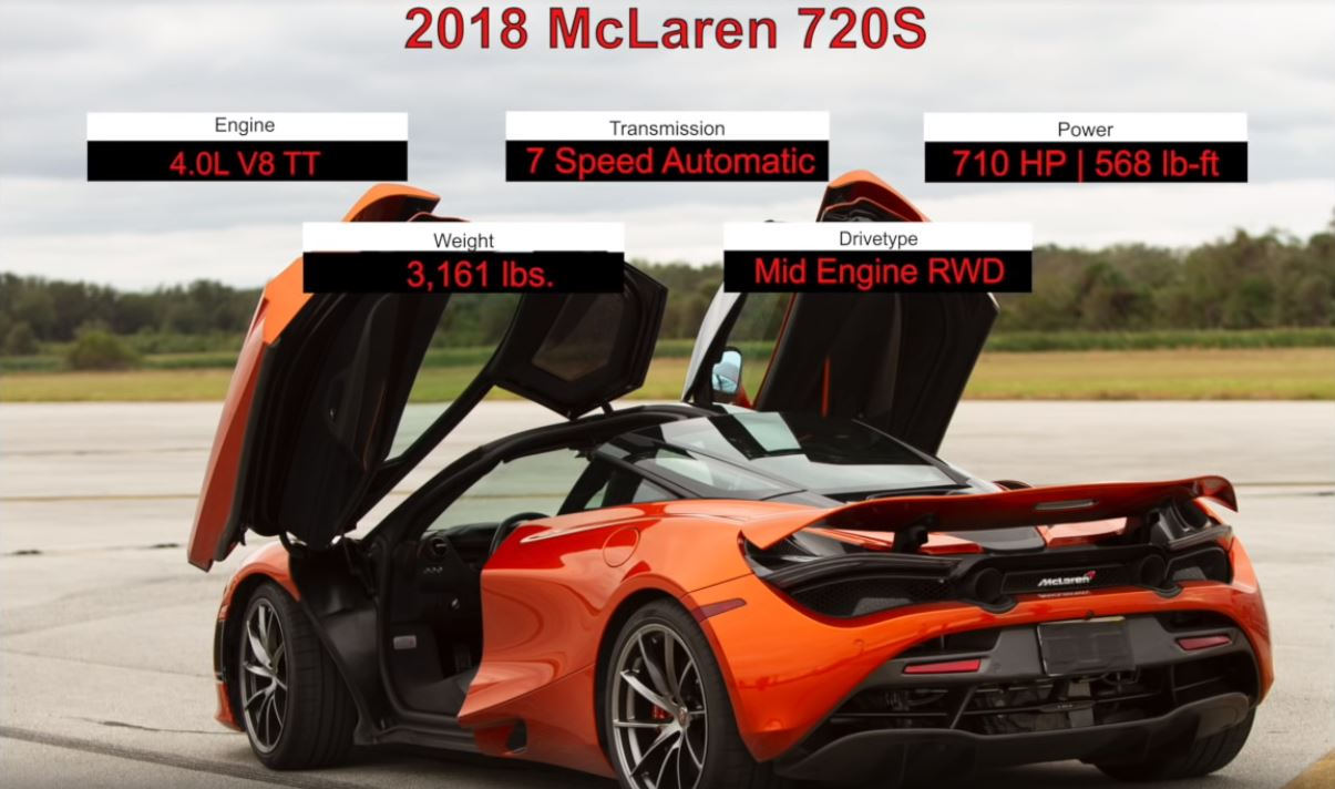 McLaren 720S-top speed record