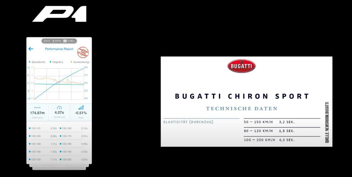 McLaren P1 vs Bugatti Chiron acceleration