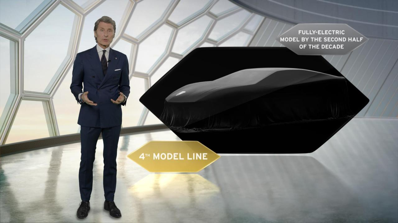 Lamborghini Electric Supercar 2030